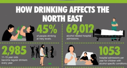 The cost of alcohol harm revealed